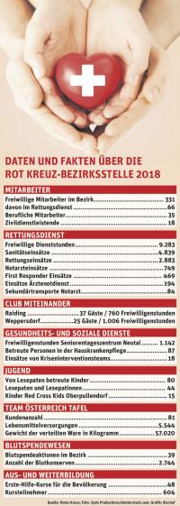 Rotes Kreuz Oberpullendorf