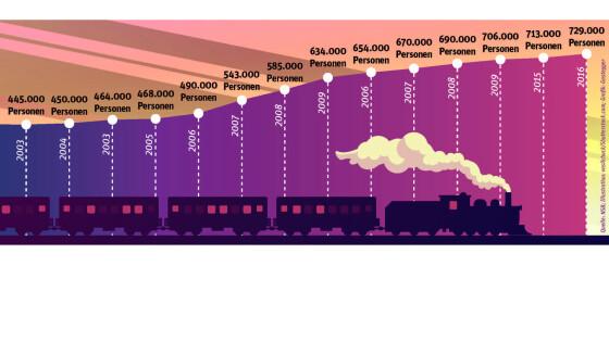 NSB Grafik