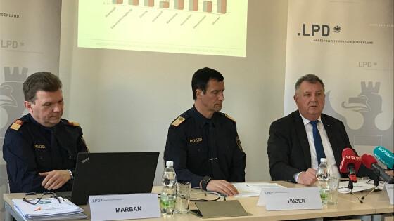 LPD Burgenland: Präsentation der Kriminalstatistik 2017