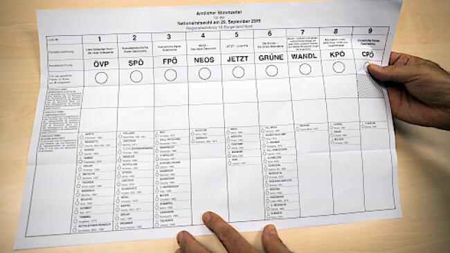Nationalratswahl 2019 Symbolbild