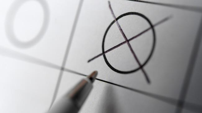 Wahl Symbolbild
