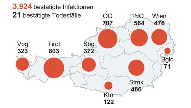 Covid19-Fälle in Österreich - Stand 23. März, 15 Uhr