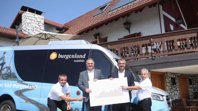 Pinkafeld im Fahrplan - Südburgenlandbus wird ausgeweitet
